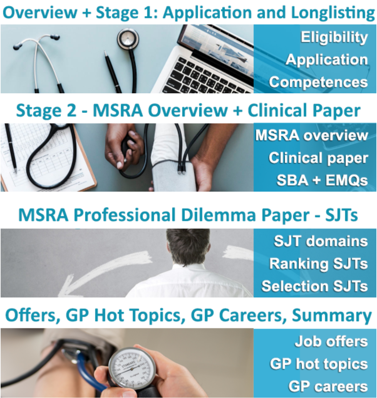 Getting into GP Training Course